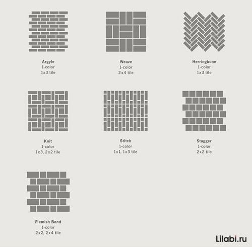 varianty-ukladki-plitki-v-vannoj (1)